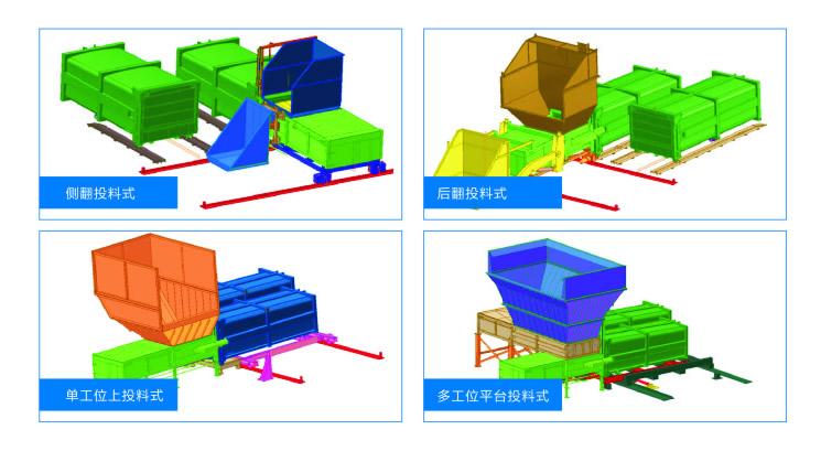 Horizontal waste compression station